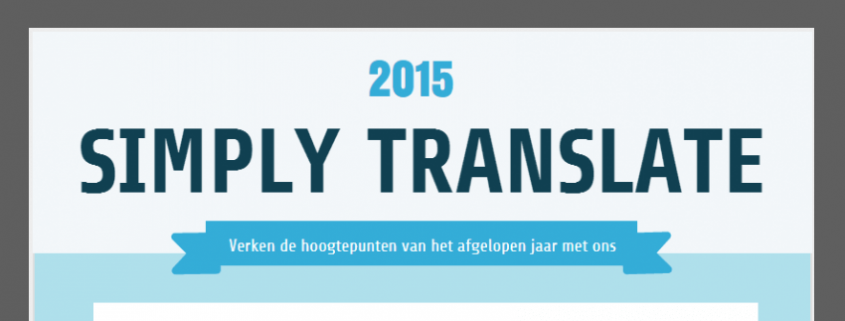 simplytranslate
